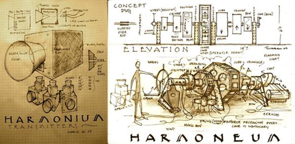 Esquisses préliminaires du Telemelodium de Maire de nuit, qui portait à l'origine le nom d'Harmoneum/Harmonium.