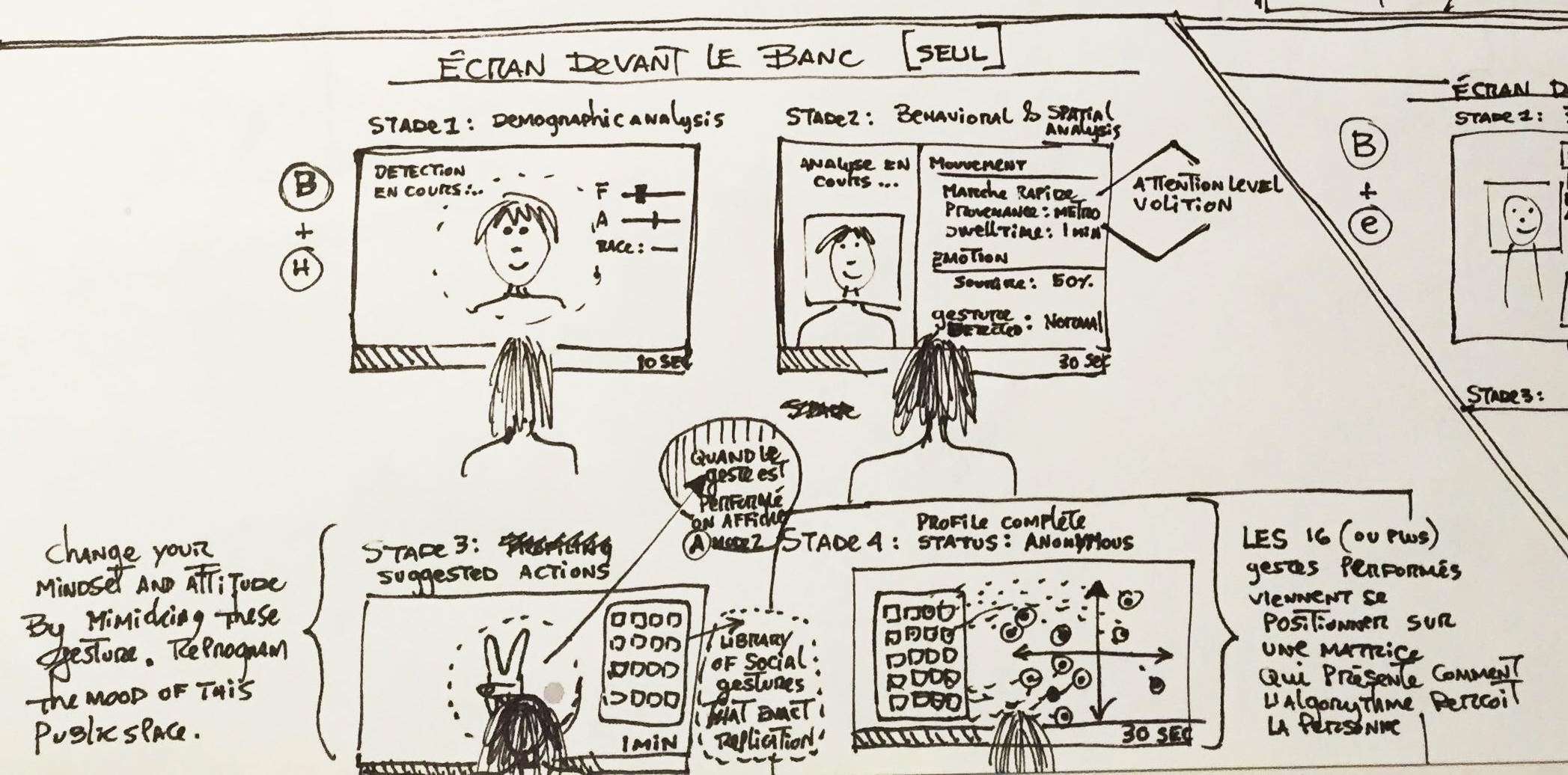 ecran_devant_blogue